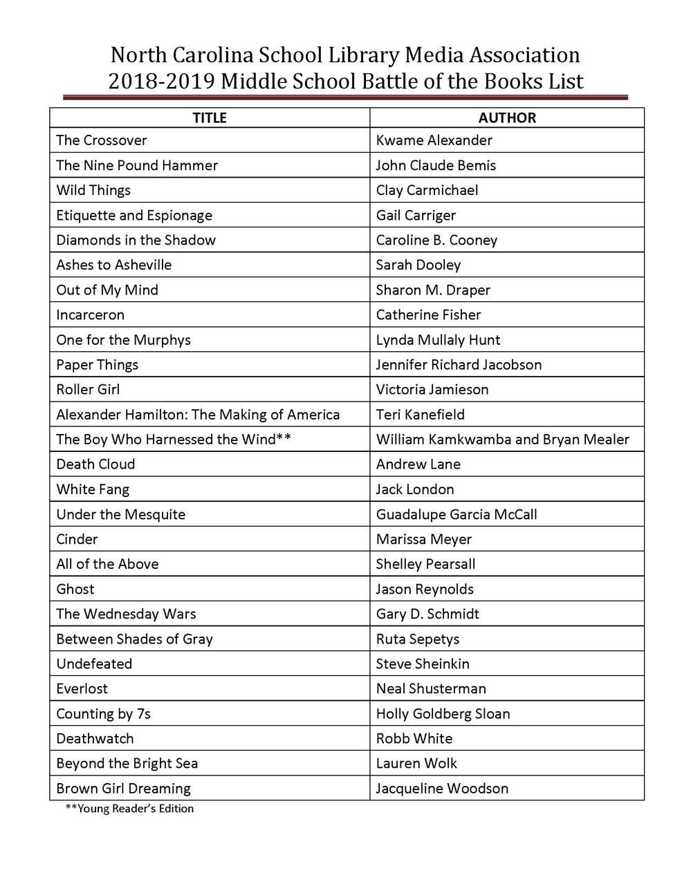 2010 MS Battle of the Books list